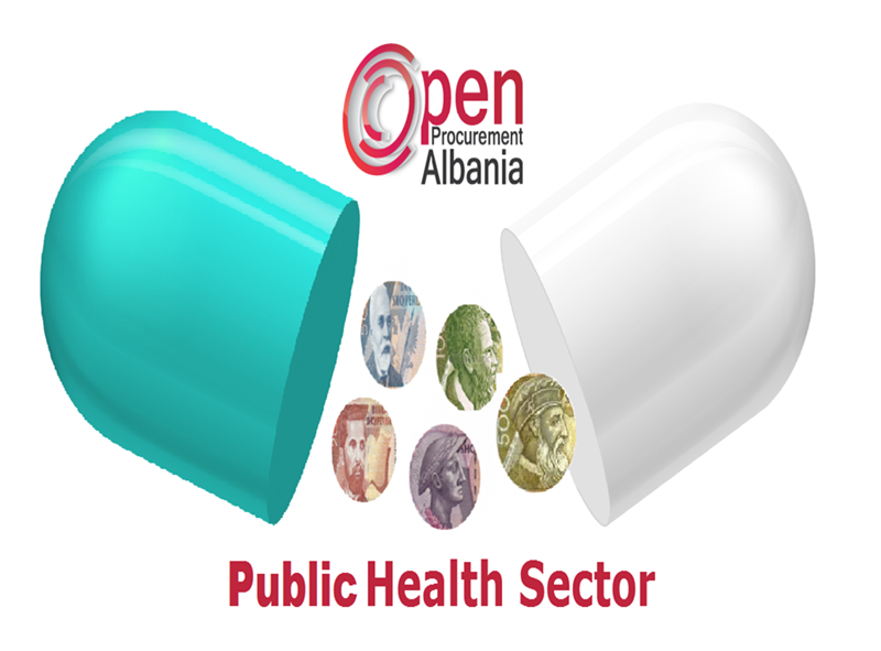 public procurement manual for health sector Procurement in the health the manual self assessment process  the public sector, there are two types of framework arrangements.